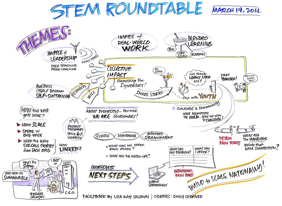 Stem Round Table