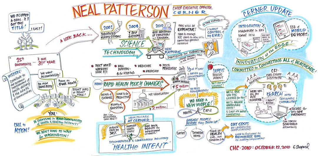 eal Patterson