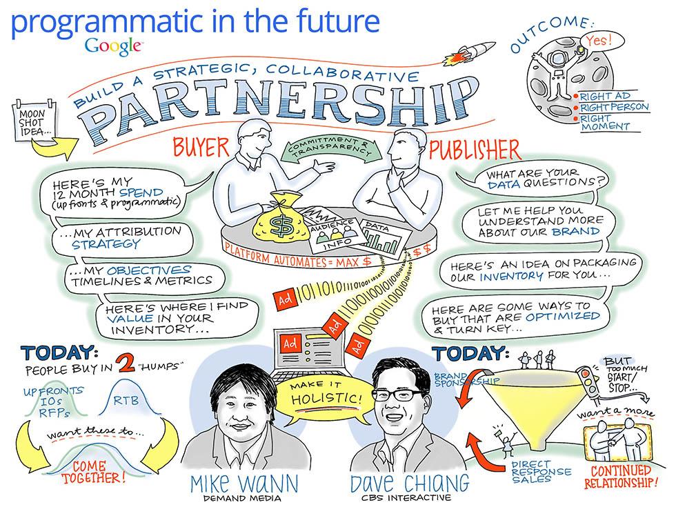 Programmatic Wann+Chiang