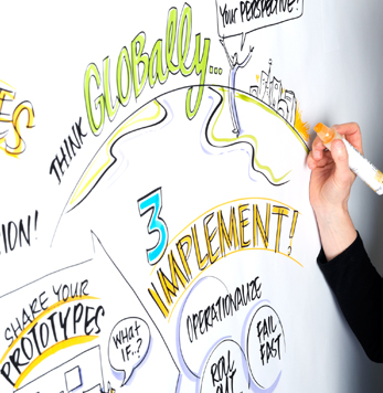 Graphic Distillery Services | Graphic Facilitation