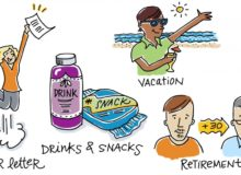 Benefits Cost Awareness