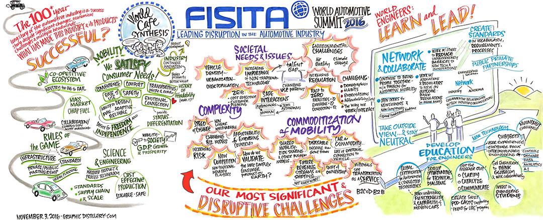 FISITA World Automotive Summit 2016