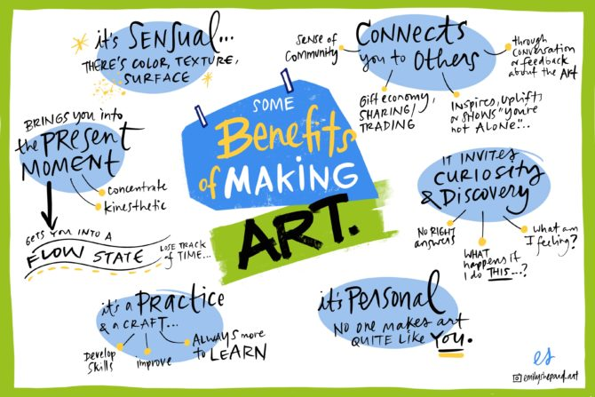 Benefits Of Making Art